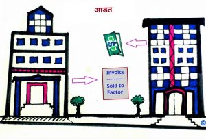 Read more about the article आडत (Factoring)