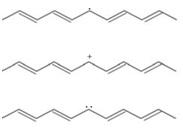 विद्युत् संवाहक बहुवारिके(Intrinsically Conducting Polymers)