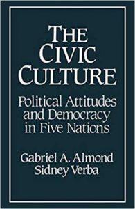 नागरी संस्कृती (Civic Culture)