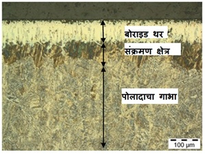 Read more about the article पोलादाचे बोरॉनीकरण (Steel Boronizing)
