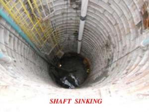 शाफ्ट (Shaft Mining / Shaft Sinking)