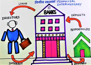 Read more about the article वित्तीय मध्यस्थ (Financial Intermediary)