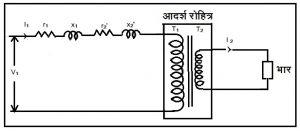रोहित्राचे विद्युत् दाबनियमन  (Voltage regulation of transformer)