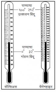 तापमापन (Thermometry)