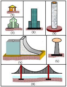 भूकंपाचा सामना करण्यासाठी सुनम्य इमारती (Flexibility of Buildings Affects Earthquake Response)
