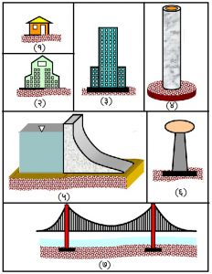 Read more about the article भूकंपाचा सामना करण्यासाठी सुनम्य इमारती (Flexibility of Buildings Affects Earthquake Response)