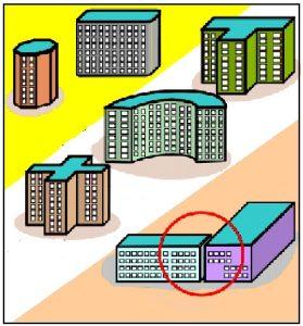 भूकंप आणि वास्तूशास्त्रीय वैशिष्ट्ये (Earthquakes & Architectural Features)