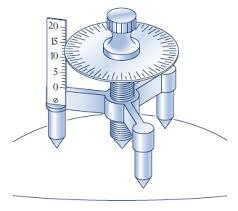 Read more about the article गोलत्वमापक (Spherometer)