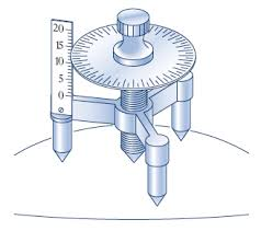 गोलत्वमापक (Spherometer)