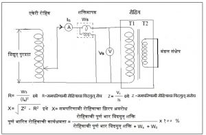 रोहित्राचे निर्भार आणि मंडल संक्षेप (किंवा लघु परिपथन) परीक्षण [Open circuit-no load & short circuit Test]