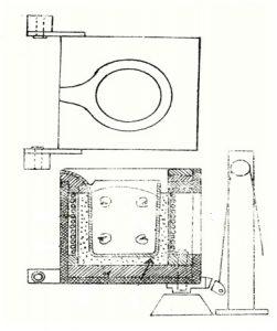 Read more about the article पोलादनिर्मिती : विदयुत्-प्रवर्तन भट्टी पद्धत (Electric Induction Furnace)