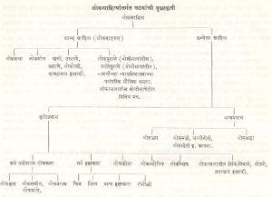 लोकसाहित्य (Folklore)