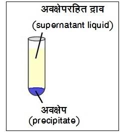 अवक्षेपण, रासायनिक (Chemical Precipitation)