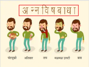 अन्नविषबाधा (Food poisoning)