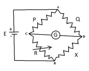 असंतुलित व्हीट्स्टन सेतू आणि त्याचा वापर (Unbalanced Wheatstones's bridge & it's use)