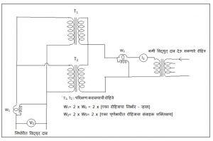 सम्पनर परीक्षण (Back to back test of transformers)