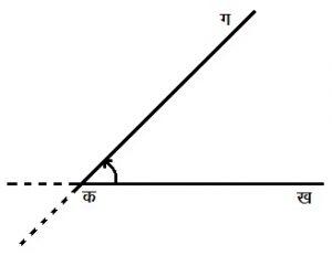 कोन (Angle)