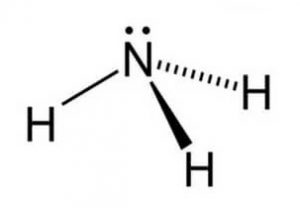 अमोनिया (Ammonia)