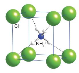 नवसागर (Ammonium chloride)