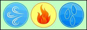 दोष (त्रिदोष) Dosha-Ayurveda