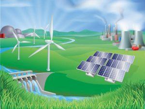 ऊर्जा संसाधने (Energy resources)