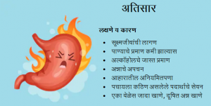 Read more about the article अतिसार (Diarrhoea)
