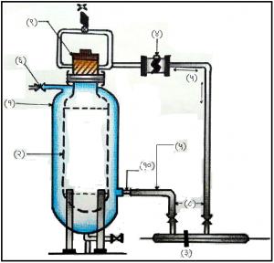 पाण्याची क्लोरीनची मागणी काढणे (Removal of water chlorine demand)