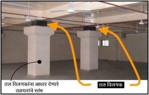 इमारतींवरील भूकंपाचे परिणाम कमी करण्यासाठी उपाय ( Remedy to Reduce Earthquake Effects on Buildings)