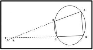 त्रिकोणांची एकरूपता व समरूपता (Triangle's Congruency and Symmetry)