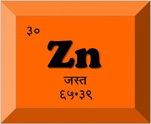 Read more about the article जस्त (Zinc)