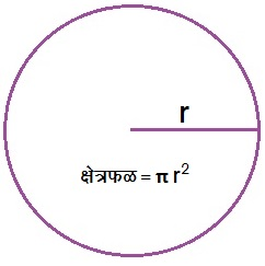 वर्तुळ (Circle)