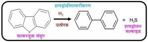 हायड्रोडीसल्फरीकरण (Hydrodesulfurisation)