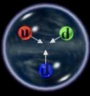 Read more about the article न्यूट्रॉन (Neutron)