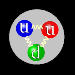 प्रोटॉन (Proton)