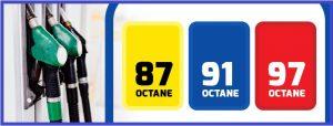 ऑक्टेन निर्देशांक (Octane number)