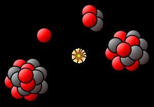 किरणोत्सर्ग (Radioactivity)