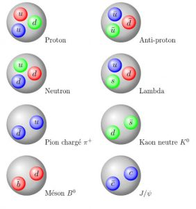 हॅड्रॉन (Hadron)