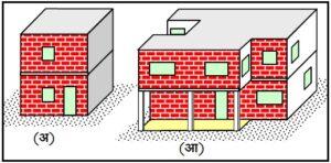 परिरुद्धित इमारतींच्या बांधकामाची वैशिष्ट्ये (Essential Features of Confined Masonry Houses)