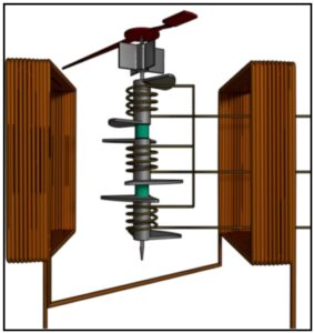 Read more about the article चल लोह शक्तिगुणक मापक (Moving Iron Power Factor Meter)