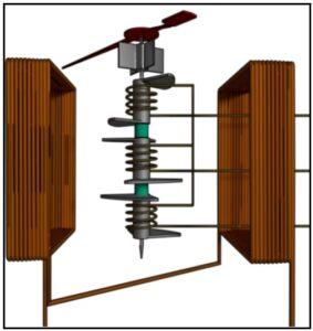 चल लोह शक्तिगुणक मापक (Moving Iron Power Factor Meter)