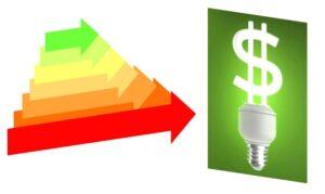 ऊर्जा पडताळा (Energy Audit)