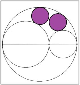 आर्किमिडीज यांची प्रमेये (Archimedes' theorems)