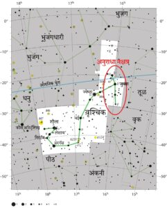 Read more about the article अनुराधा नक्षत्र (Anuradha Constellation)