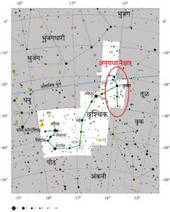अनुराधा नक्षत्र (Anuradha Constellation)