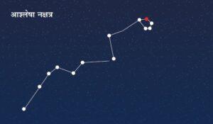 आश्लेषा नक्षत्र (Ashlesha Constellation)