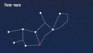 Read more about the article चित्रा नक्षत्र (Chitra Constellation)