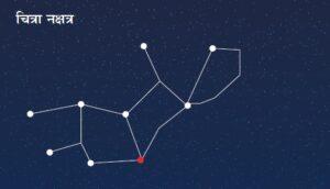 चित्रा नक्षत्र (Chitra Constellation)