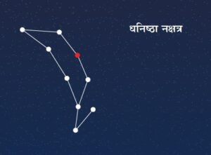 Read more about the article धनिष्ठा नक्षत्र (Dhanishtha Constellation)