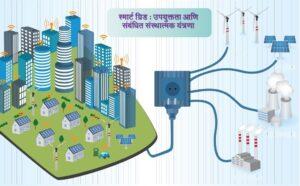 स्मार्ट ग्रिड : उपयुक्तता आणि संबंधित संस्थात्मक यंत्रणा  (Smart grid : Benefits and Organizations)