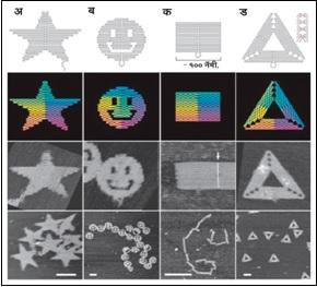 अब्जांश रोबॉट (Nano-Robot)